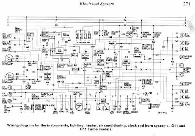 daihatsu charade g11 and g11 turbo electrical system diagram | all about wiring  diagrams