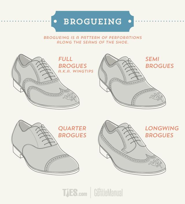 10d874b825ebf Brogue shoes styles: full brogue, semi-brogue, quarter brogue, long wing  brogue