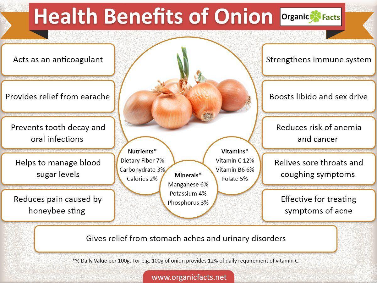 Top best health benefits of wheatgrass