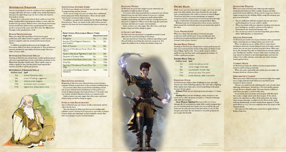 5 Artificer Subclasses Funny Jokes Sword Mage Dnd The led itself is white, so if you order unpainted, you can use any color ink you want to stain the globe. 5 artificer subclasses funny jokes