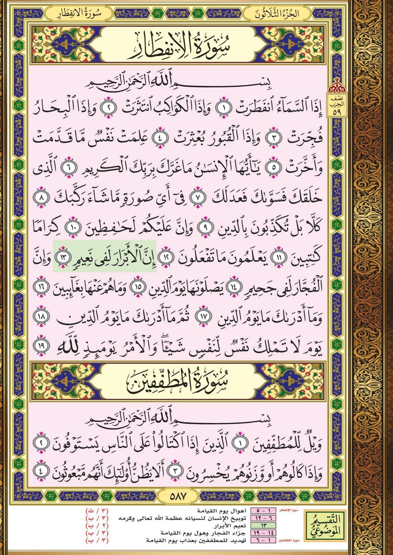 ١ ١٩ الإنفطار مصحف التقسيم الموضوعي Noble Quran All Quran Bullet Journal