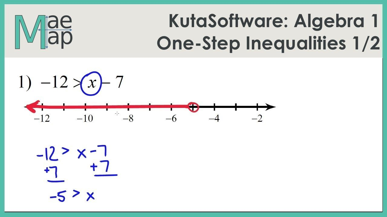 Kutasoftware Algebra 1 One Step Inequalities Part 1 Youtube Graphing Inequalities Math Expressions Algebra 1