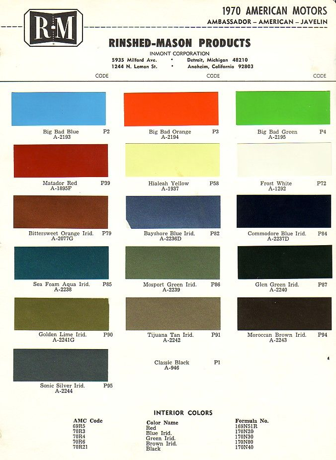 Amc Paint Charts 1954 1988 In 2021 Paint Charts Amc Model Cars Kits