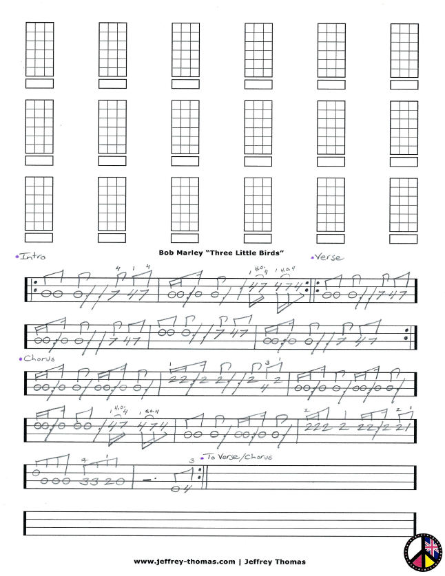 All Music Chords free bass sheet music : Learn to play reggae bass with my Three Little Birds bass tab ...