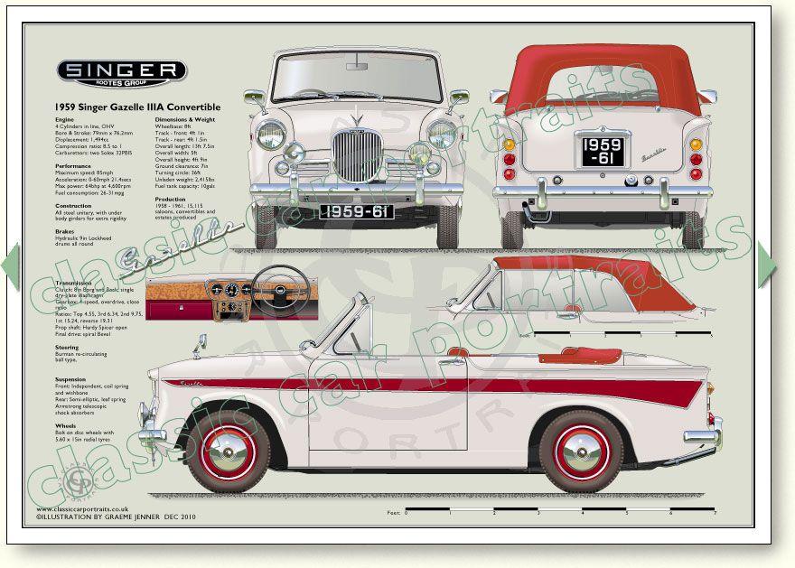 Singer Gazelle Iiia Convertable 1959 61 Classic Car Portrait Print