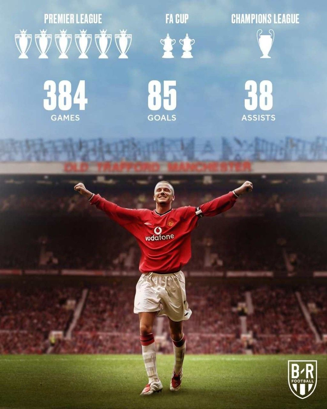 On This Day In 2003 David Beckham Played His Last Game For Manchester United And Won The Lot Manutdxyz Fernades In 2020 Manchester United Man United Manchester