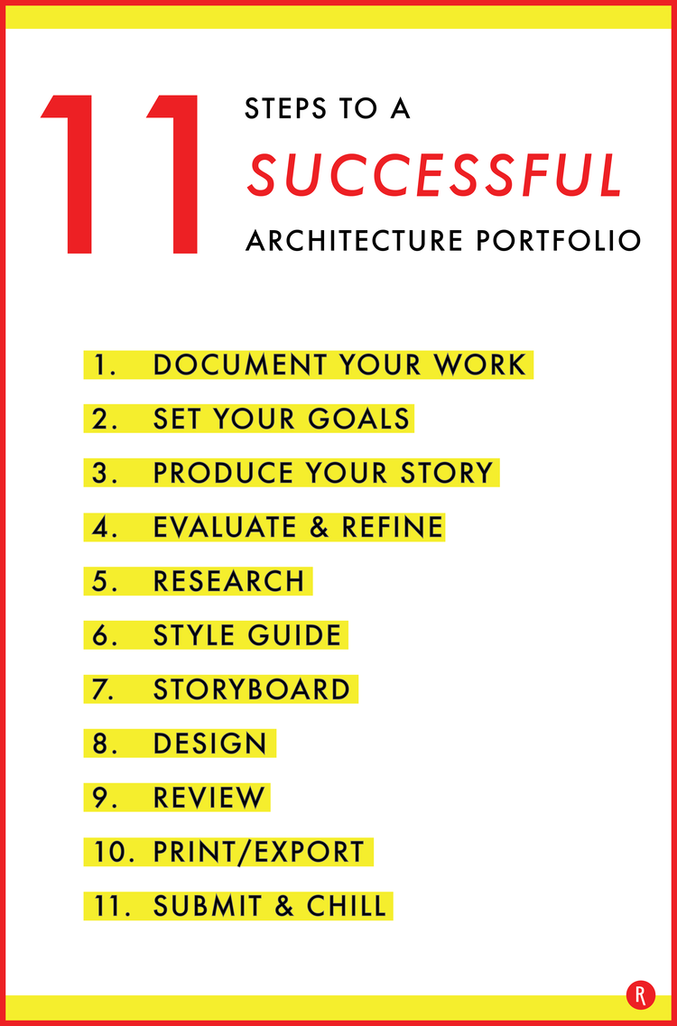 Read The Rambling To Learn How Produce A Successful Architecture Portfolio