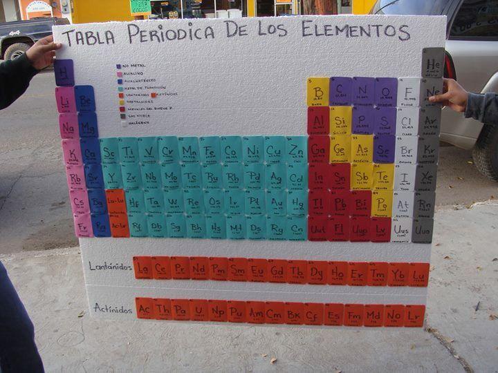 Tabla periódica unicel y fomi Mis manualidades Pinterest - fresh tabla periodica hecha en word