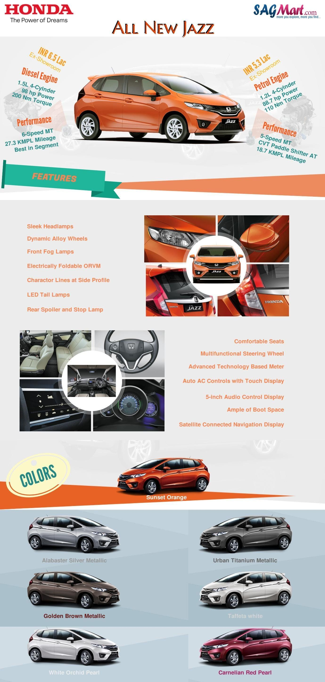 All New Honda Jazz Specifications and Price – Infographic.   MY ...