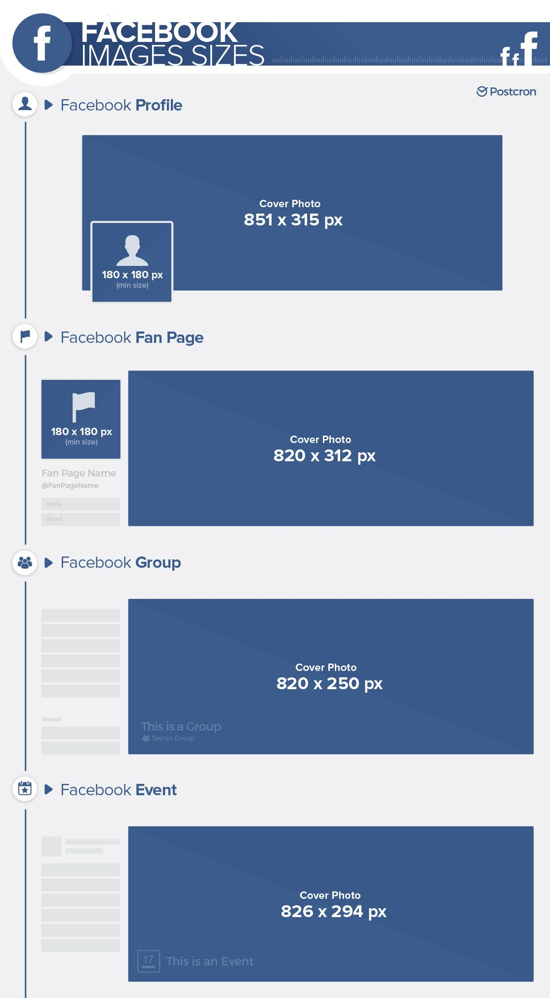 Facebook Covers Sizes (profile, page, group and event) | Social ...