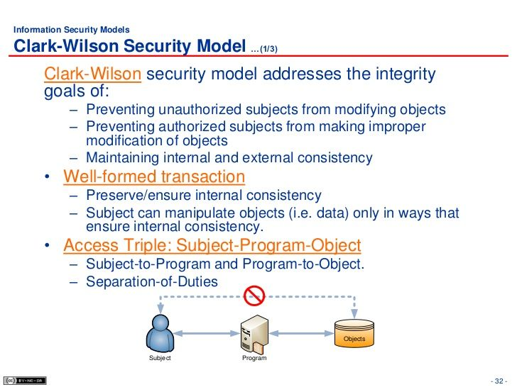 biba model example - Google Search Security Pinterest - security risk assessment template