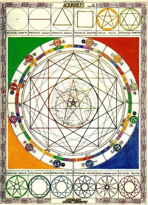 Pin En Sacred Geometry