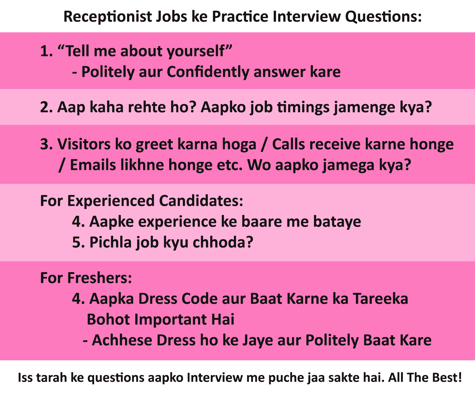 With Almost Every Business Needing Receptionist Front Office Etc Staff It Is Obvious Interview Questions And Answers Receptionist Jobs Interview Questions