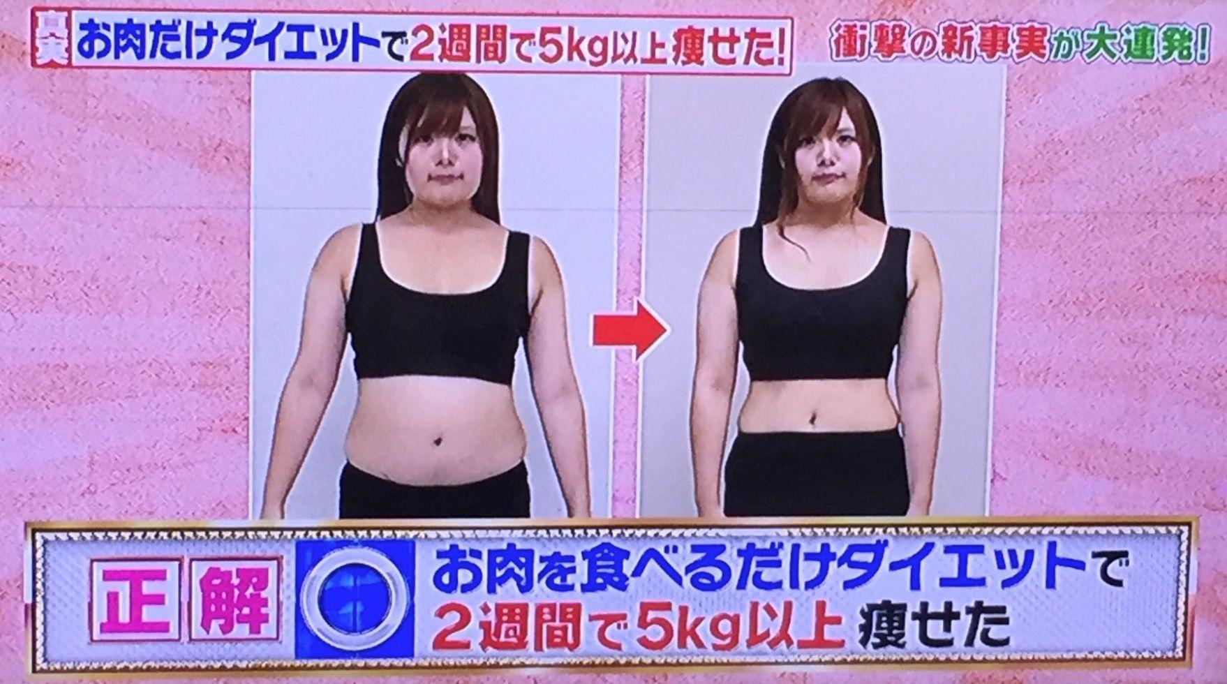 ダイエット で 痩せる 2 週間