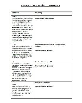 First Grade Common Core State Standards Pacing Guide Common Core State Standards Common Core Common Core Standards