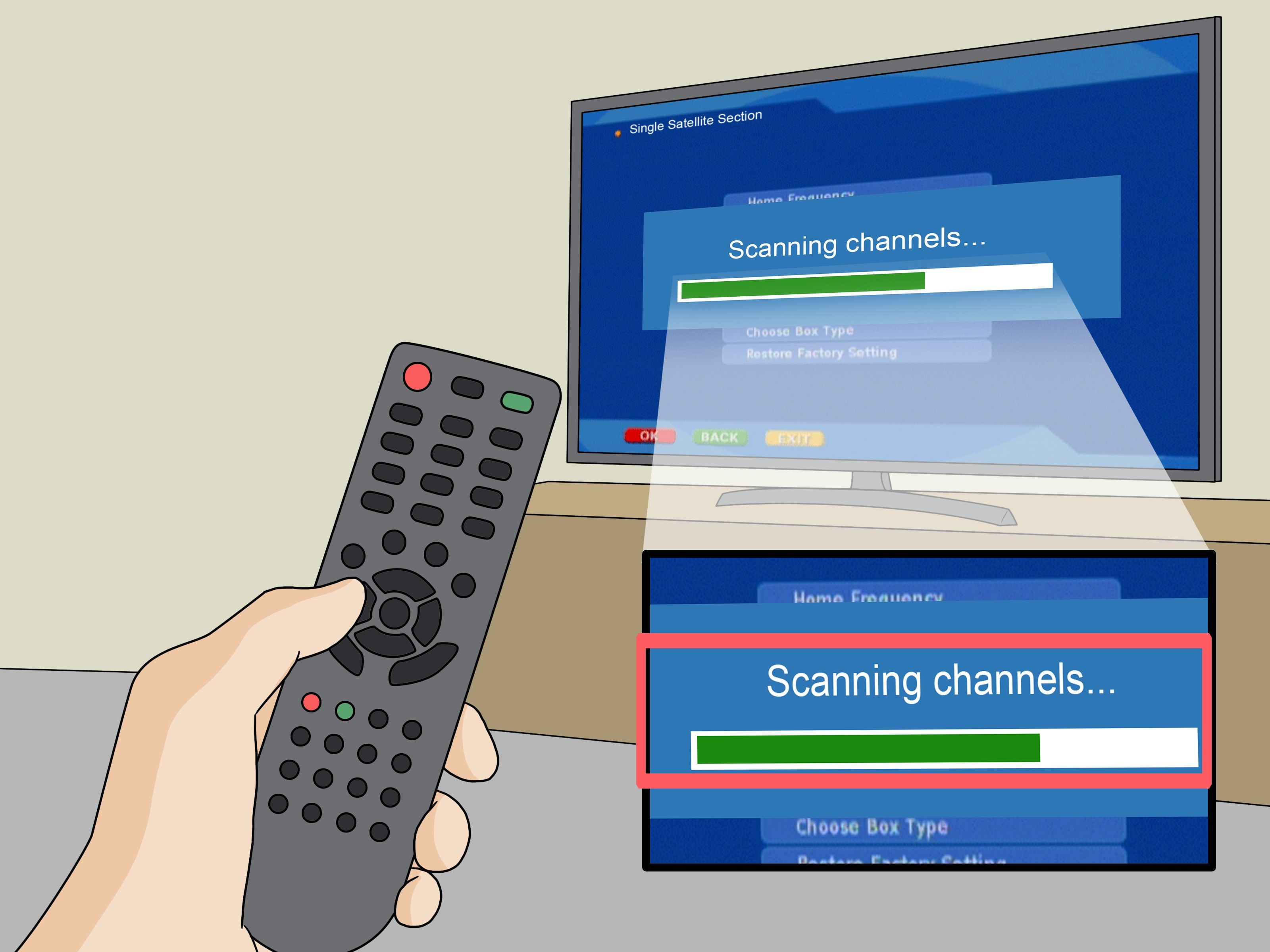 Satelite Dish To Resevor Dish Diagram Diy Tv Antenna Free To Air Satellite Tv