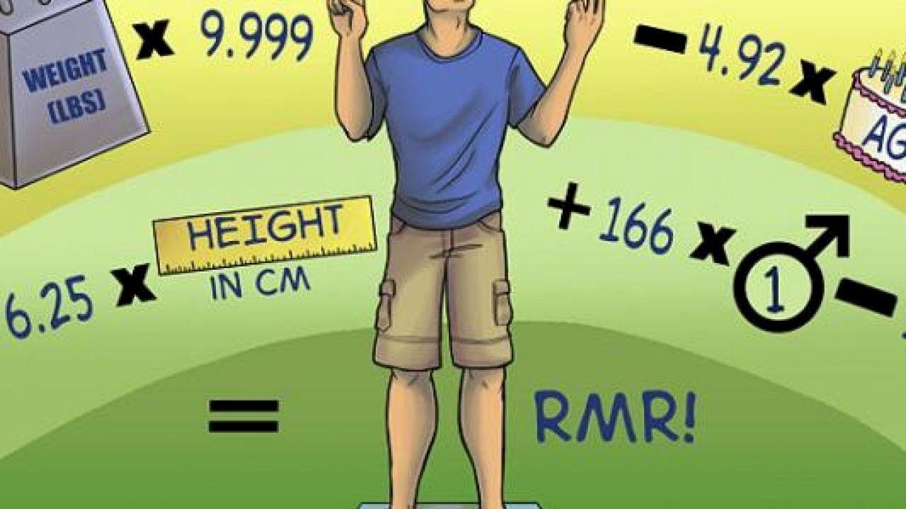 طريقة حساب السعرات الحرارية التي يحتاجها الجسم Weight Body Memes