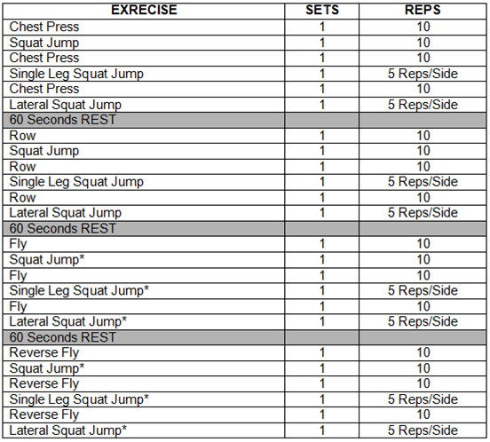 Plyometric Workout Challenge: Workout Of The Month: Bi's, Tri's And Thighs