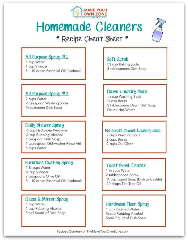 Homemade Cleaners Recipe Cheat Sheet Cleaning Hacks