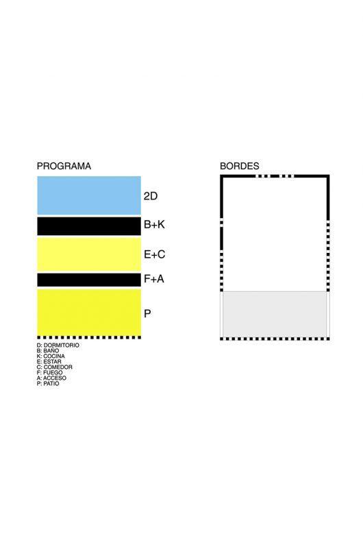 Una casa de bloques, construida y proyectada desde el propio material. Abstracta, geométrica, del mampuesto como unidad de producción. Una casa de temporada, que se desarrolla con las premisas económicas como base de su plan de obra, una obra a distancia.