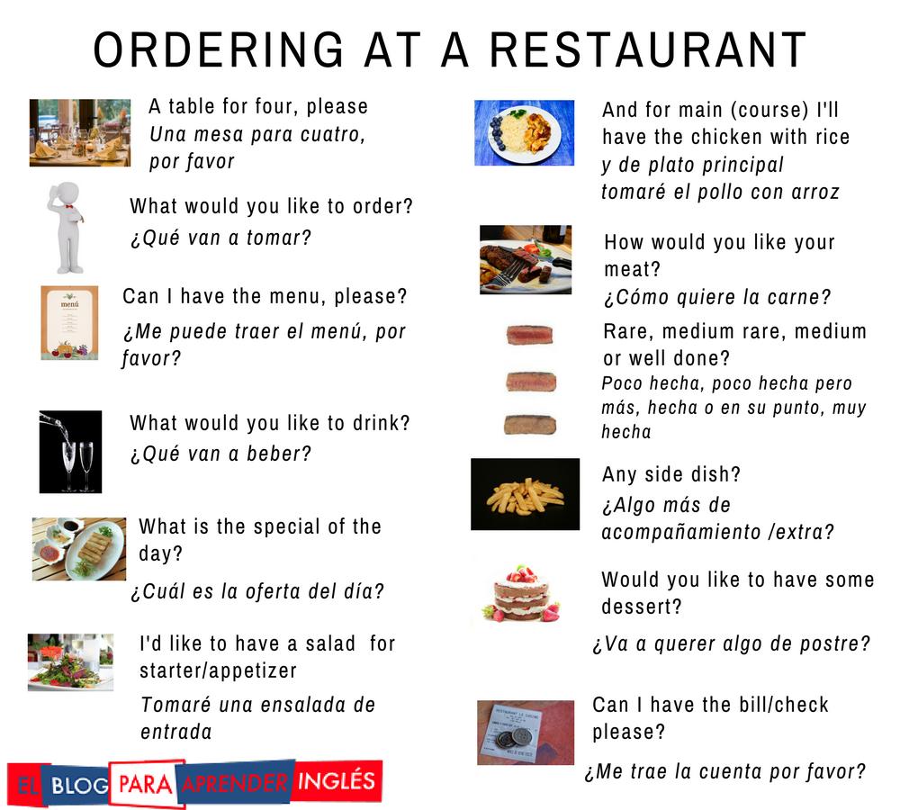 Quieres Saber Cómo Pedir Comida En Un Restaurante En Inglés