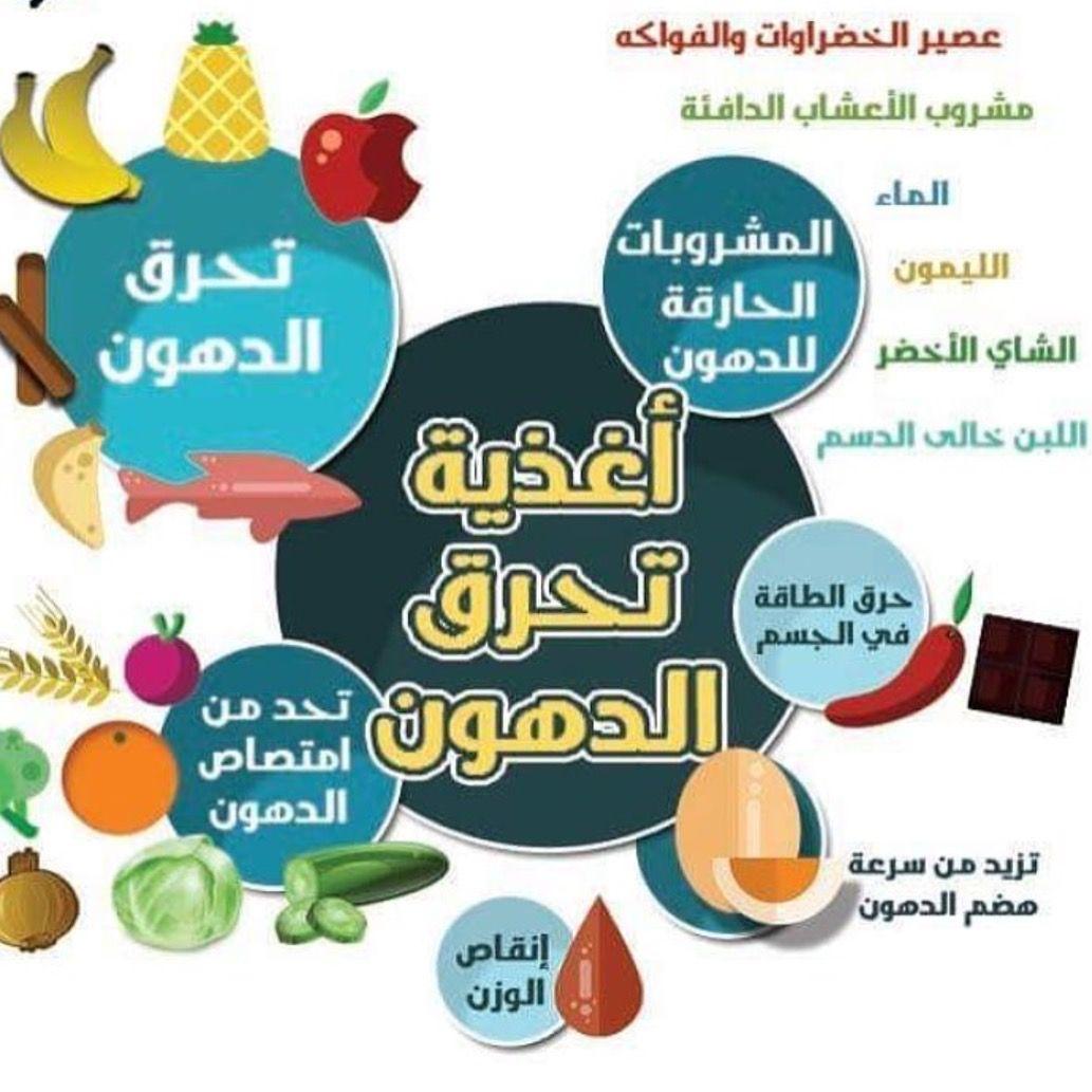 معلومات فوائد صحة صحية دايت ريجيم اكل طعام صحي بدانة سمنة تخسيس تنحيف معلومة Health Fitness Nutrition Health And Nutrition Health Healthy