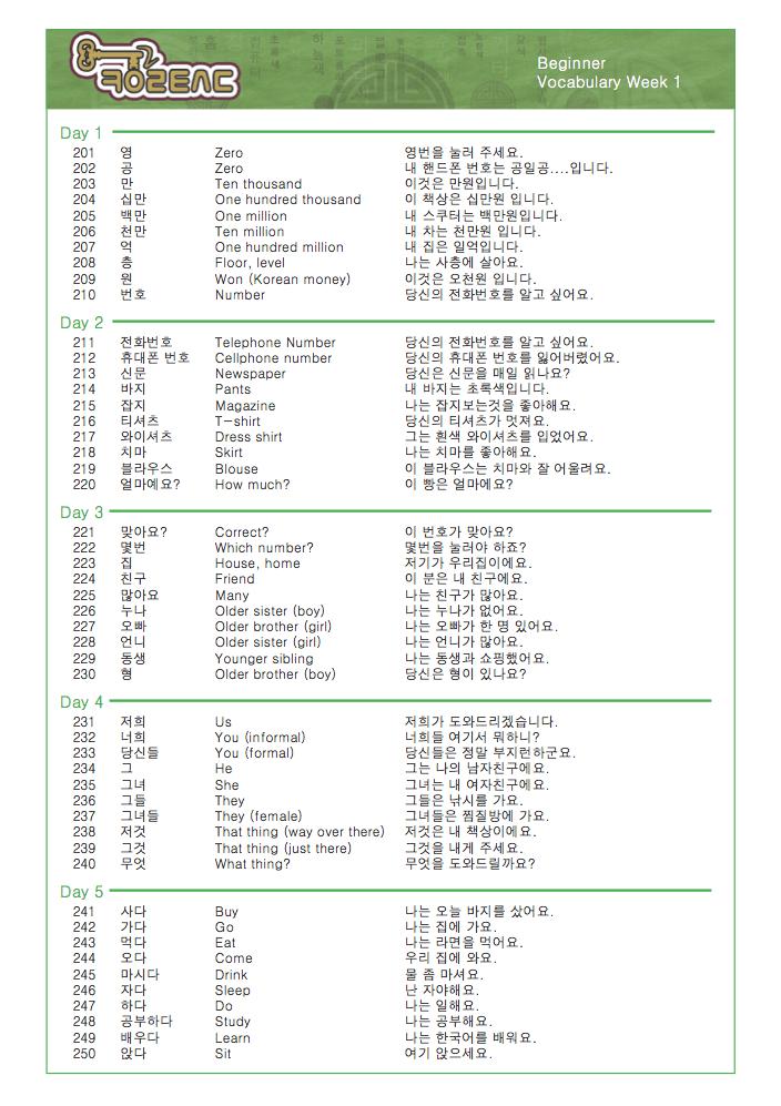 Канакина горецкий русский язык 2 класс сборник диктантов 2 четверть