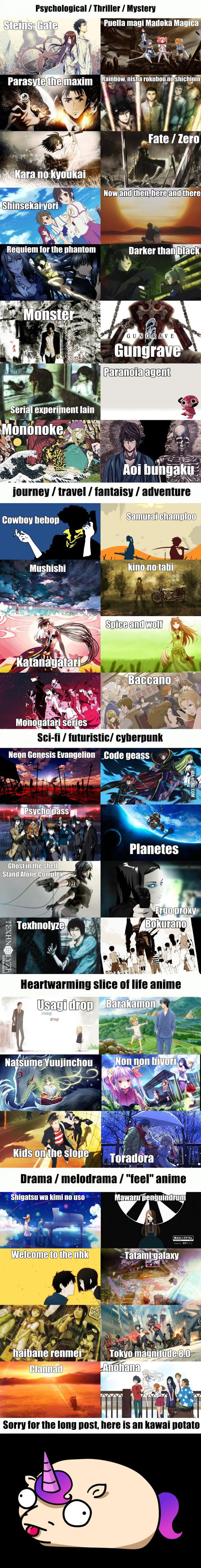 My ultimate anime list of the best anime I