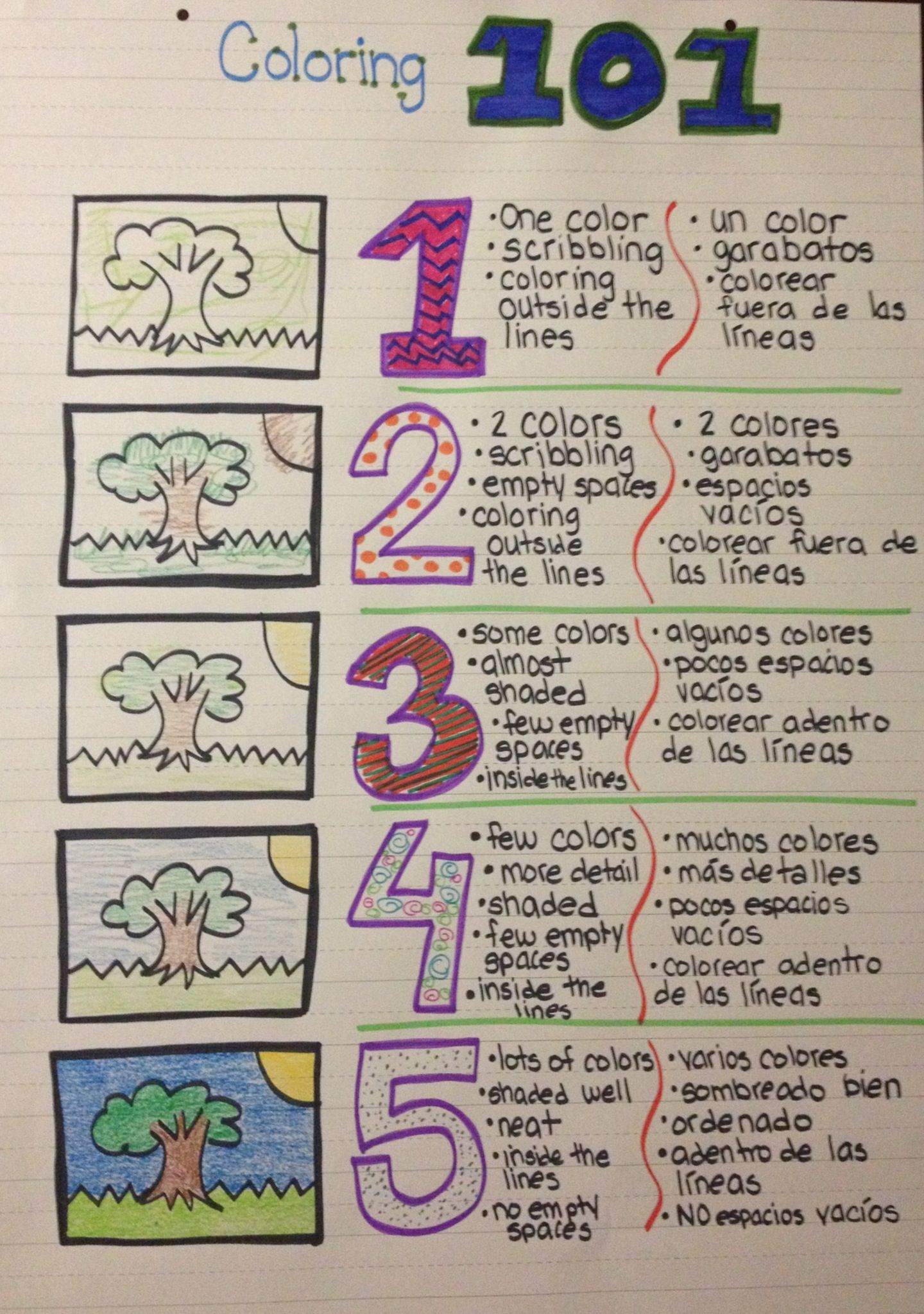 How to Color Anchor Chart Perfect for Pre-K, Kinder, and First Grade