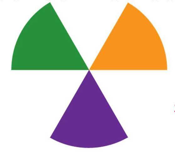 secundaire kleuren oranje groen en paars kleuren die