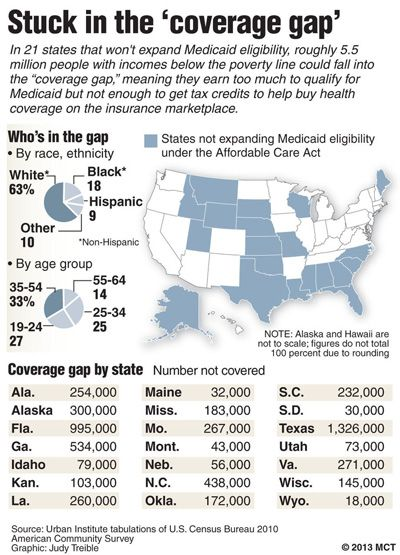 Health Insurance Coverage Gap Coming To A Red State Near You