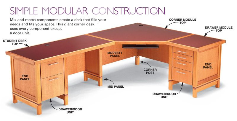 Aw Extra 11 7 13 Modular Desk System Popular Woodworking Magazine Modular Desk Modular Desk System Diy Desk Plans