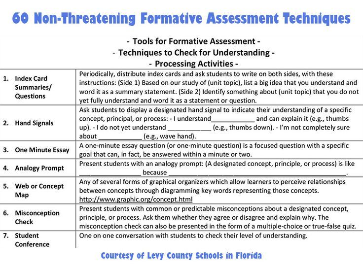60-non-threatening-formative-assessment-strategies ASSESSMENT - formative assessment strategies