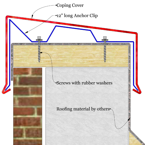 Snap Lock Roof Coping Sloped Sketch Drawing The Image Shows A Sketch Of Metal Coping Installed Over Parapet Wall Wi Roof Cladding Metal Roof Construction Roof