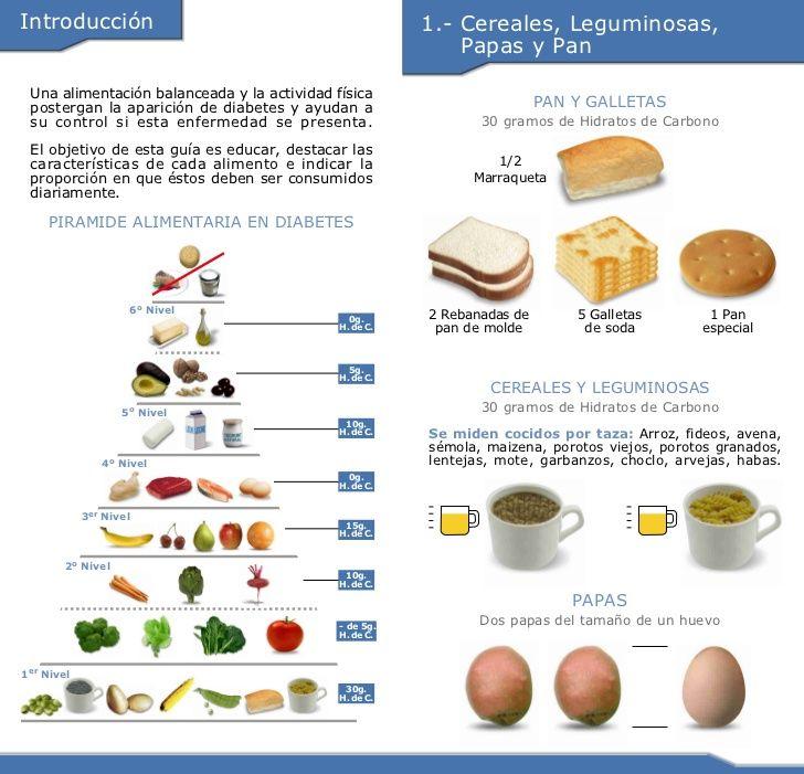Alimentos altos en hidratos de carbono buscar con google nutricionista pinterest - Alimentos diabetes permitidos ...