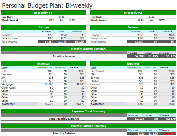 Plan You Budget Easily On Weekly Or BiWeekly Basis By Using Our