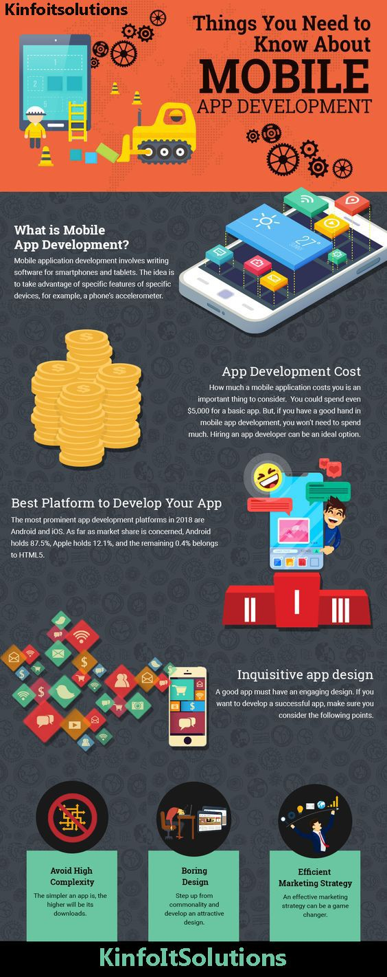 Things You Need to Know about Mobile App Development