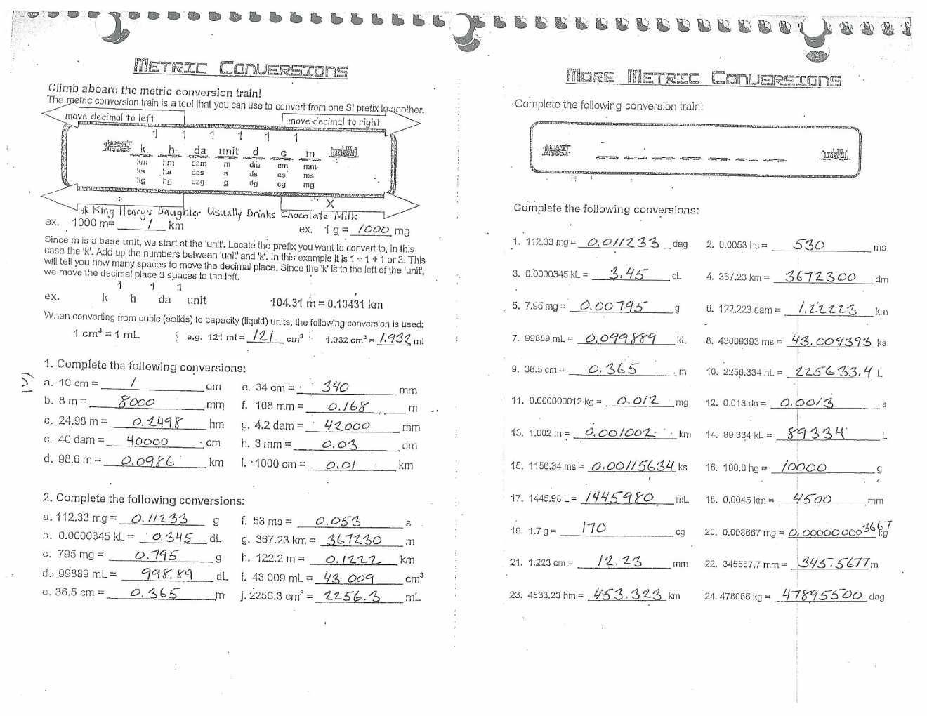 Math Conversions Worksheet Or Lovely Chemistry Life