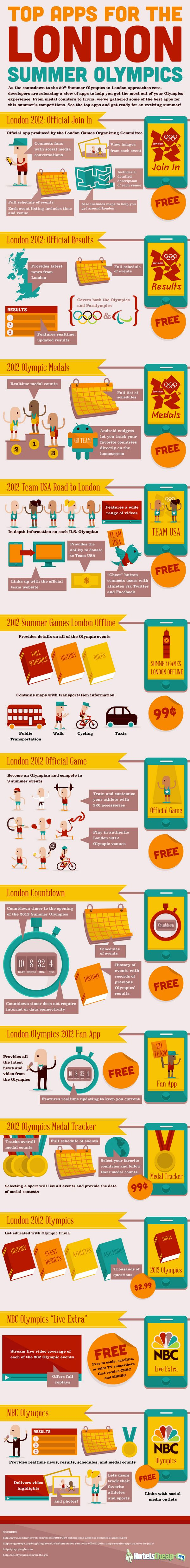 Top Apps for the London Summer Olympics | Visit our new infographic gallery at visualoop.com/