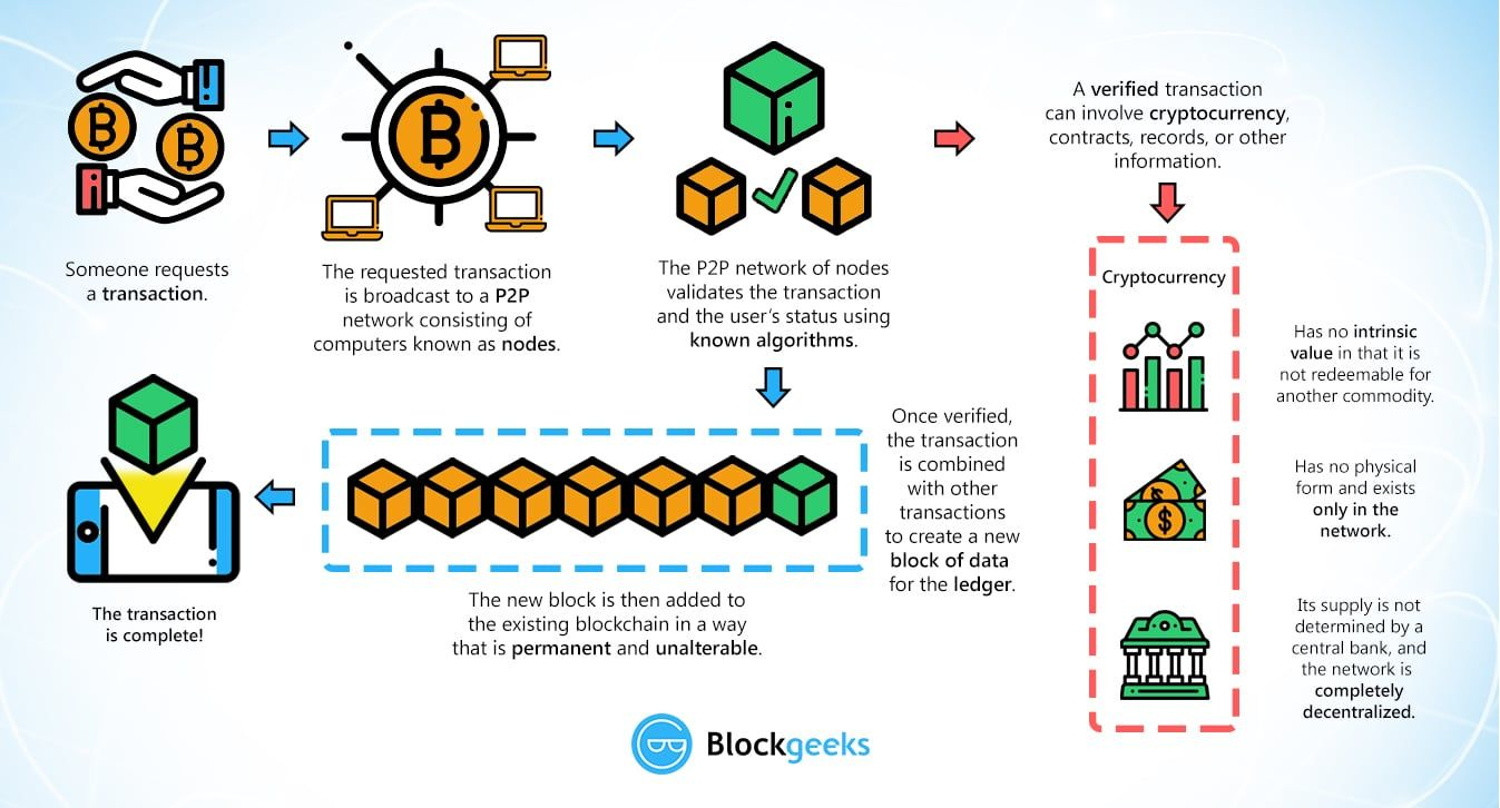 how dies hacked collect cryptocurrency get