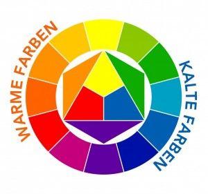 farbkreis3 color wheel preschool project farbenlehre farben lehre und farben. Black Bedroom Furniture Sets. Home Design Ideas