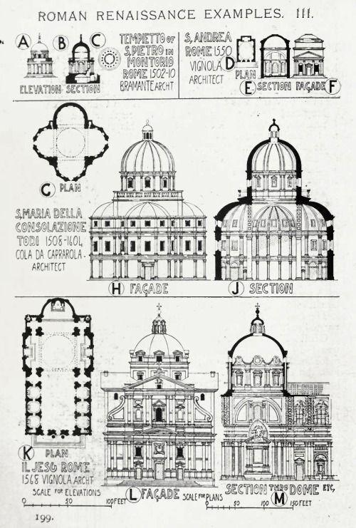 banister fletcher history of architecture pdf