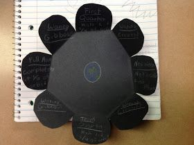 Science is Inquisitive: Moon Phases Foldable