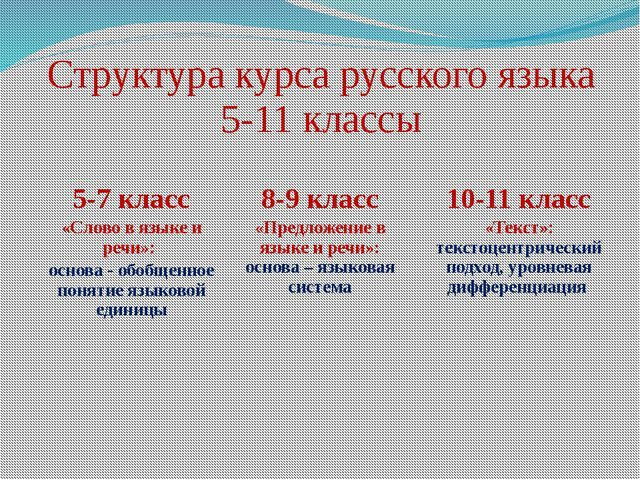 Скачать поурочные разработки по русскому языку 2 класс канакина