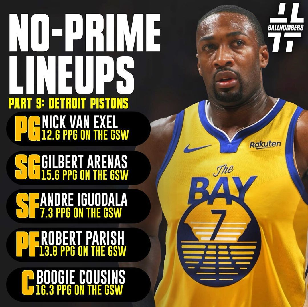 6 348 Likes 107 Comments The Best Nba Stats Page Ballnumbers On Instagram Part 10 Warriors One Of The Be In 2020 Robert Parish Nick Van Exel Andre Iguodala