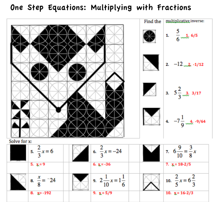 Free review worksheet on solving onestep equations that involve – Solving Equations Involving Fractions Worksheet