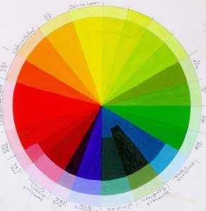 Color Wheel Four Nine Step Value Scale