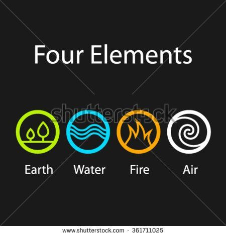 38f9cf6dede28d1b91f6be13abdc1a3a Four Elements Symbols Four