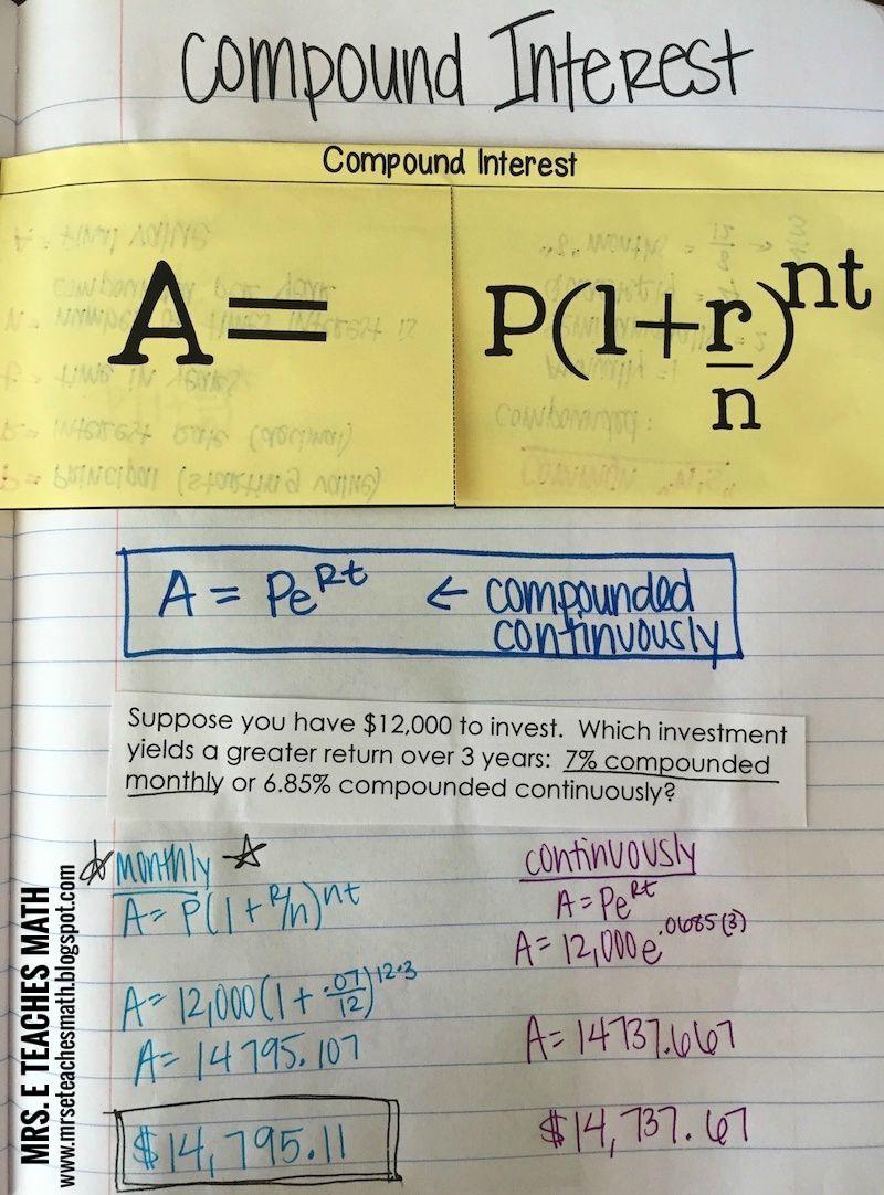 Compound Interest Interactive Notebook Page Good For Algebra 2 Mrseteachesmath Blogspot Com Math Interactive Notebook Teaching Math Math Notebooks