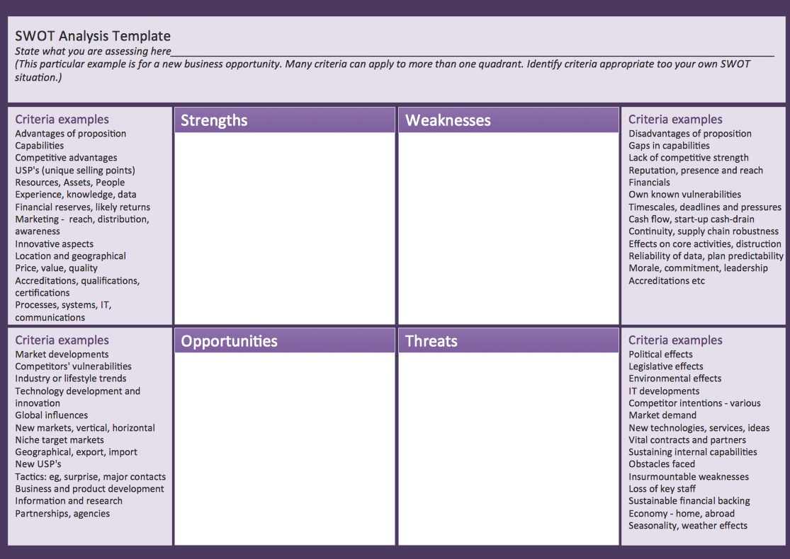 SWOT analysis matrix template – Competitor Matrix Template